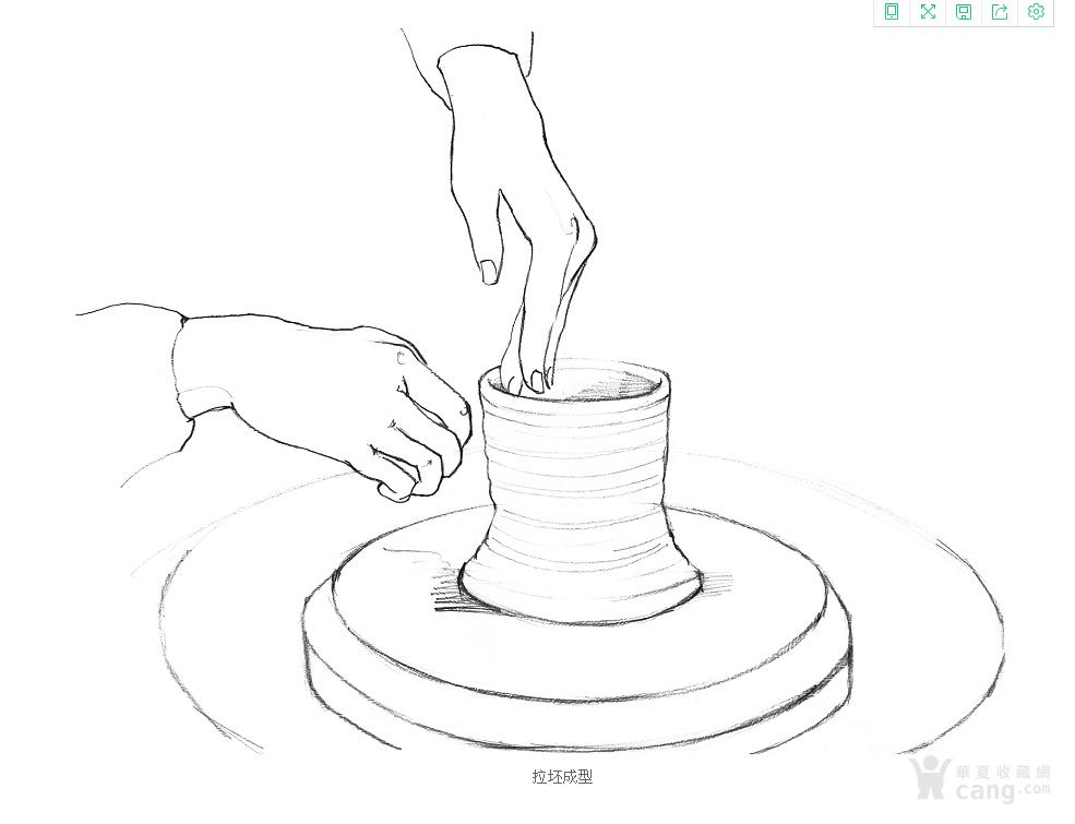 铅笔手绘分解陶瓷制作工艺图瓷板画定做